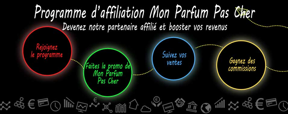 Programme d'affiliation Mon Parfum Pas Cher